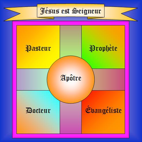 associazione fede cristiana fidenza odv ets